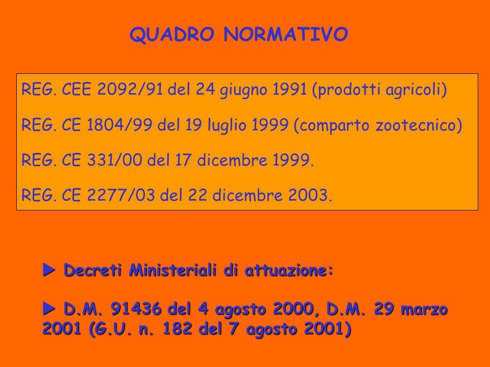 REG. CEE 2092/91 del 24 giugno 1991 (prodotti agricoli) REG.