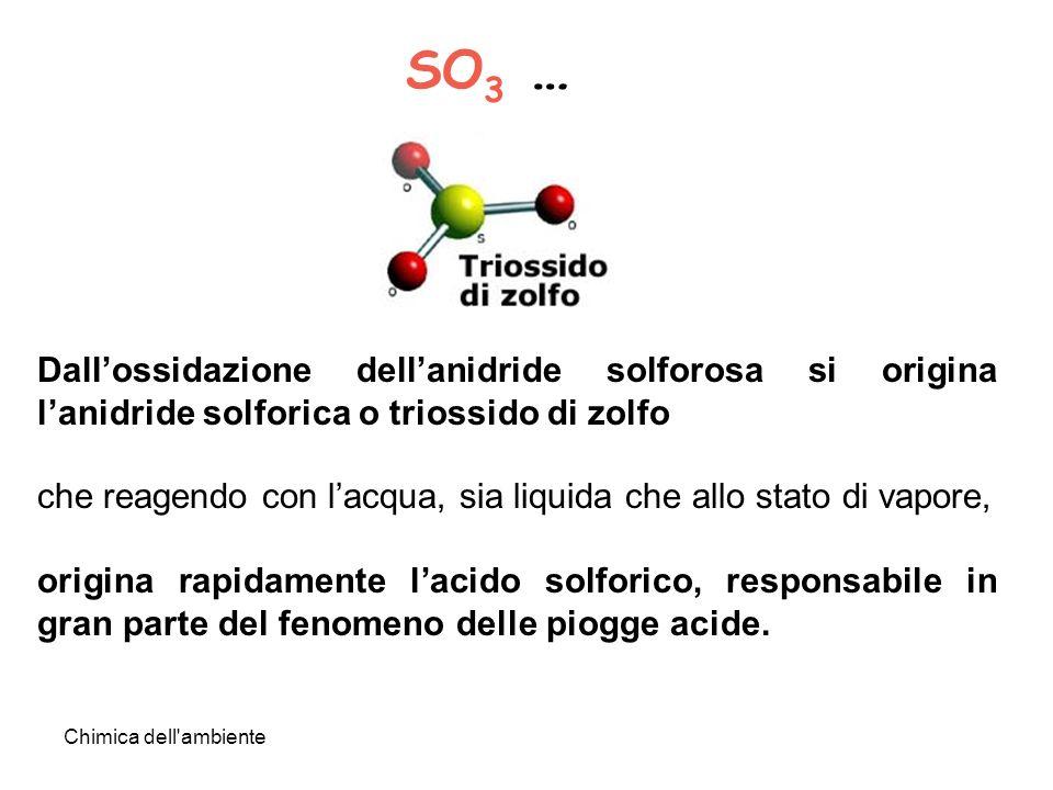 Chimica dell'ambiente SO 3 … Dallossidazione dellanidride solforosa si origina lanidride solforica o triossido di zolfo che reagendo con lacqua, sia l