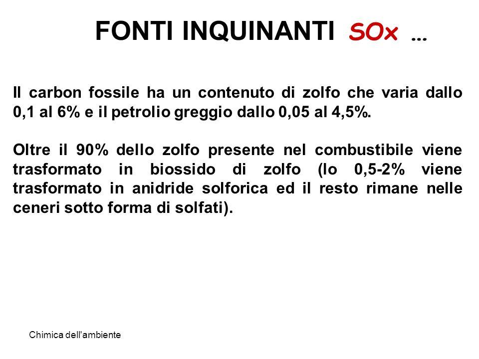 Chimica dell ambiente FONTI INQUINANTI SOx … Il carbon fossile ha un contenuto di zolfo che varia dallo 0,1 al 6% e il petrolio greggio dallo 0,05 al 4,5%.