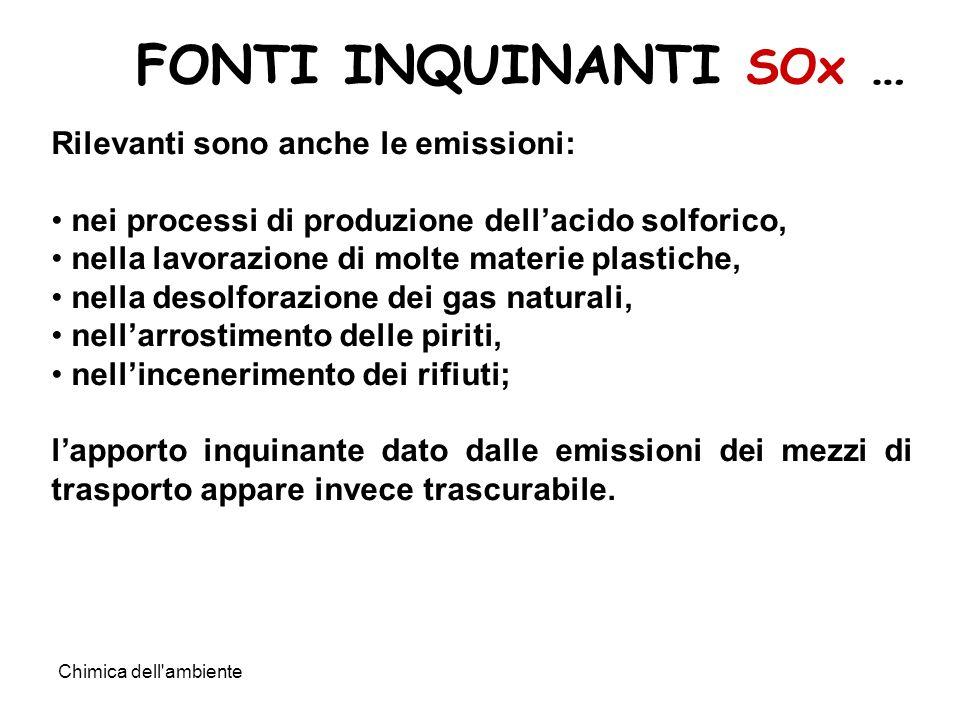 Chimica dell'ambiente FONTI INQUINANTI SOx … Rilevanti sono anche le emissioni: nei processi di produzione dellacido solforico, nella lavorazione di m