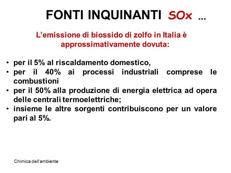 Chimica dell ambiente FONTI INQUINANTI SOx … Lemissione di biossido di zolfo in Italia è approssimativamente dovuta: per il 5% al riscaldamento domestico, per il 40% ai processi industriali comprese le combustioni per il 50% alla produzione di energia elettrica ad opera delle centrali termoelettriche; insieme le altre sorgenti contribuiscono per un valore pari al 5%.