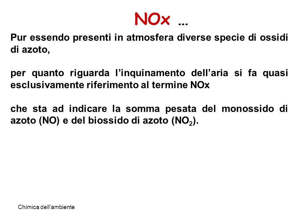 Chimica dell ambiente NOx … Pur essendo presenti in atmosfera diverse specie di ossidi di azoto, per quanto riguarda linquinamento dellaria si fa quasi esclusivamente riferimento al termine NOx che sta ad indicare la somma pesata del monossido di azoto (NO) e del biossido di azoto (NO 2 ).
