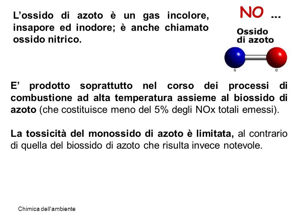 Chimica dell ambiente NO … E prodotto soprattutto nel corso dei processi di combustione ad alta temperatura assieme al biossido di azoto (che costituisce meno del 5% degli NOx totali emessi).