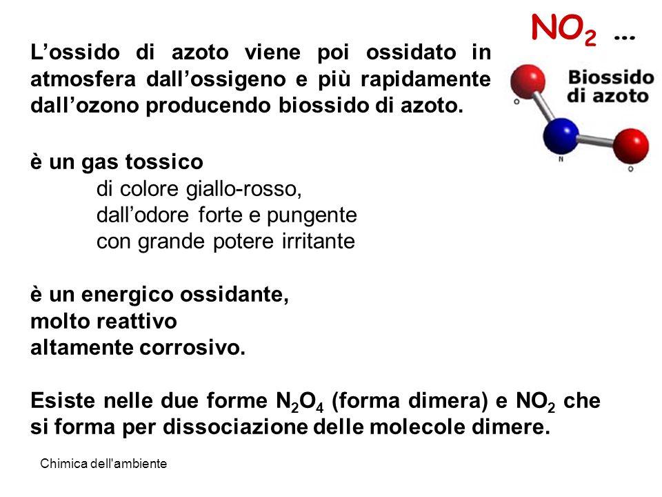 Chimica dell ambiente NO 2 … è un gas tossico di colore giallo-rosso, dallodore forte e pungente con grande potere irritante è un energico ossidante, molto reattivo altamente corrosivo.