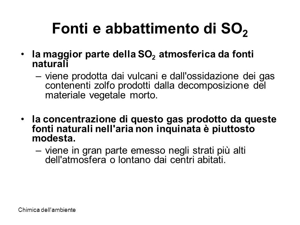 Chimica dell ambiente Fonti e abbattimento di SO 2 la maggior parte della SO 2 atmosferica da fonti naturali –viene prodotta dai vulcani e dall ossidazione dei gas contenenti zolfo prodotti dalla decomposizione del materiale vegetale morto.