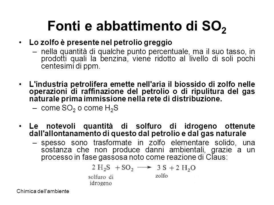 Chimica dell'ambiente Fonti e abbattimento di SO 2 Lo zolfo è presente nel petrolio greggio –nella quantità di qualche punto percentuale, ma il suo ta