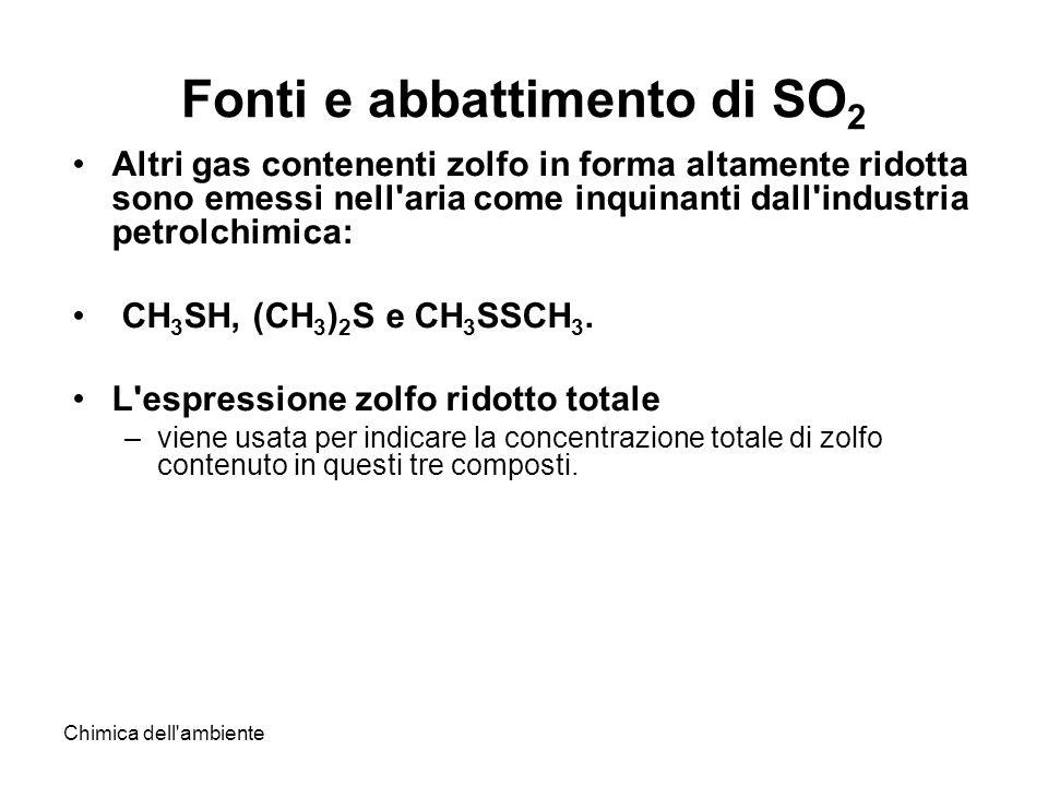Chimica dell ambiente Fonti e abbattimento di SO 2 Altri gas contenenti zolfo in forma altamente ridotta sono emessi nell aria come inquinanti dall industria petrolchimica: CH 3 SH, (CH 3 ) 2 S e CH 3 SSCH 3.