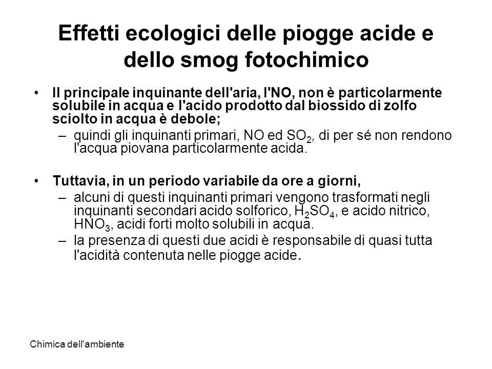Chimica dell'ambiente Effetti ecologici delle piogge acide e dello smog fotochimico Il principale inquinante dell'aria, l'NO, non è particolarmente so