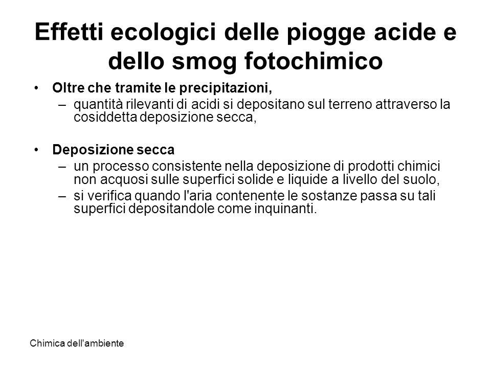 Chimica dell'ambiente Effetti ecologici delle piogge acide e dello smog fotochimico Oltre che tramite le precipitazioni, –quantità rilevanti di acidi