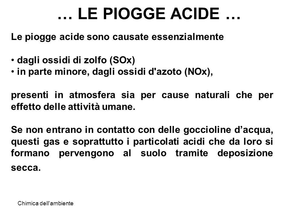Chimica dell ambiente … LE PIOGGE ACIDE … Le piogge acide sono causate essenzialmente dagli ossidi di zolfo (SOx) in parte minore, dagli ossidi d azoto (NOx), presenti in atmosfera sia per cause naturali che per effetto delle attività umane.