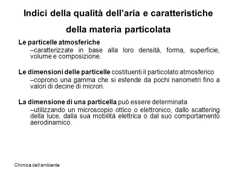 Chimica dell'ambiente Indici della qualità dellaria e caratteristiche della materia particolata Le particelle atmosferiche –caratterizzate in base all
