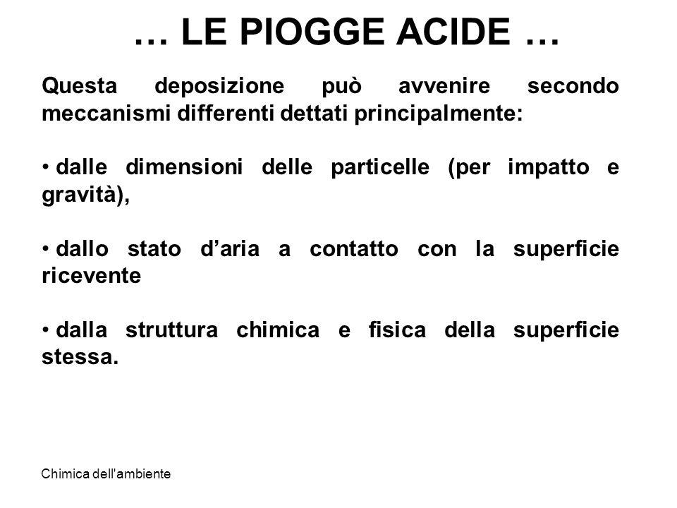 Chimica dell'ambiente … LE PIOGGE ACIDE … Questa deposizione può avvenire secondo meccanismi differenti dettati principalmente: dalle dimensioni delle
