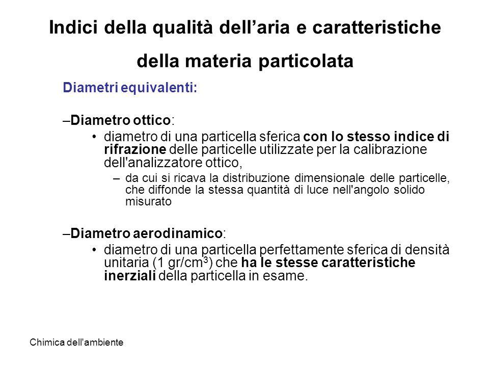 Chimica dell ambiente Indici della qualità dellaria e caratteristiche della materia particolata Diametri equivalenti: –Diametro ottico: diametro di una particella sferica con lo stesso indice di rifrazione delle particelle utilizzate per la calibrazione dell analizzatore ottico, –da cui si ricava la distribuzione dimensionale delle particelle, che diffonde la stessa quantità di luce nell angolo solido misurato –Diametro aerodinamico: diametro di una particella perfettamente sferica di densità unitaria (1 gr/cm 3 ) che ha le stesse caratteristiche inerziali della particella in esame.