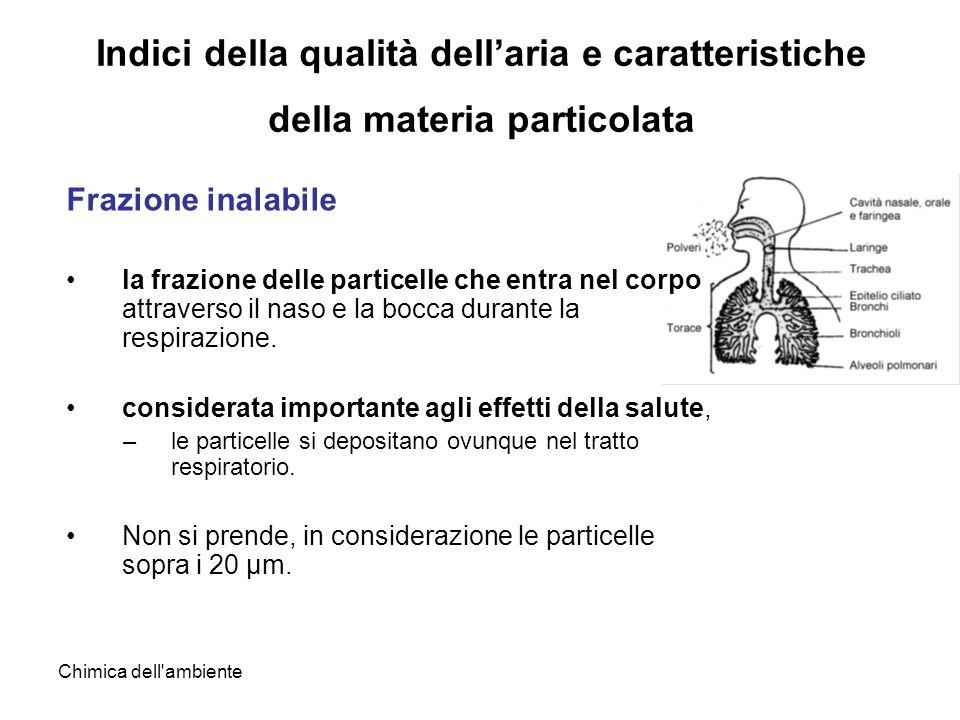 Chimica dell'ambiente Indici della qualità dellaria e caratteristiche della materia particolata Frazione inalabile la frazione delle particelle che en