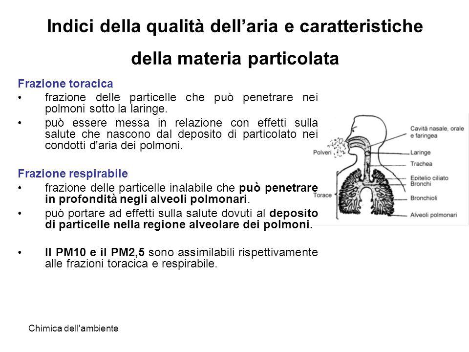 Chimica dell ambiente Indici della qualità dellaria e caratteristiche della materia particolata Frazione toracica frazione delle particelle che può penetrare nei polmoni sotto la laringe.