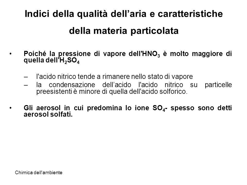 Chimica dell'ambiente Indici della qualità dellaria e caratteristiche della materia particolata Poiché la pressione di vapore dell'HNO 3 è molto maggi
