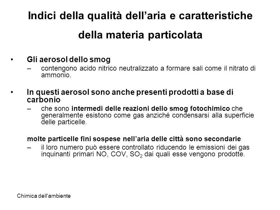 Chimica dell'ambiente Indici della qualità dellaria e caratteristiche della materia particolata Gli aerosol dello smog –contengono acido nitrico neutr