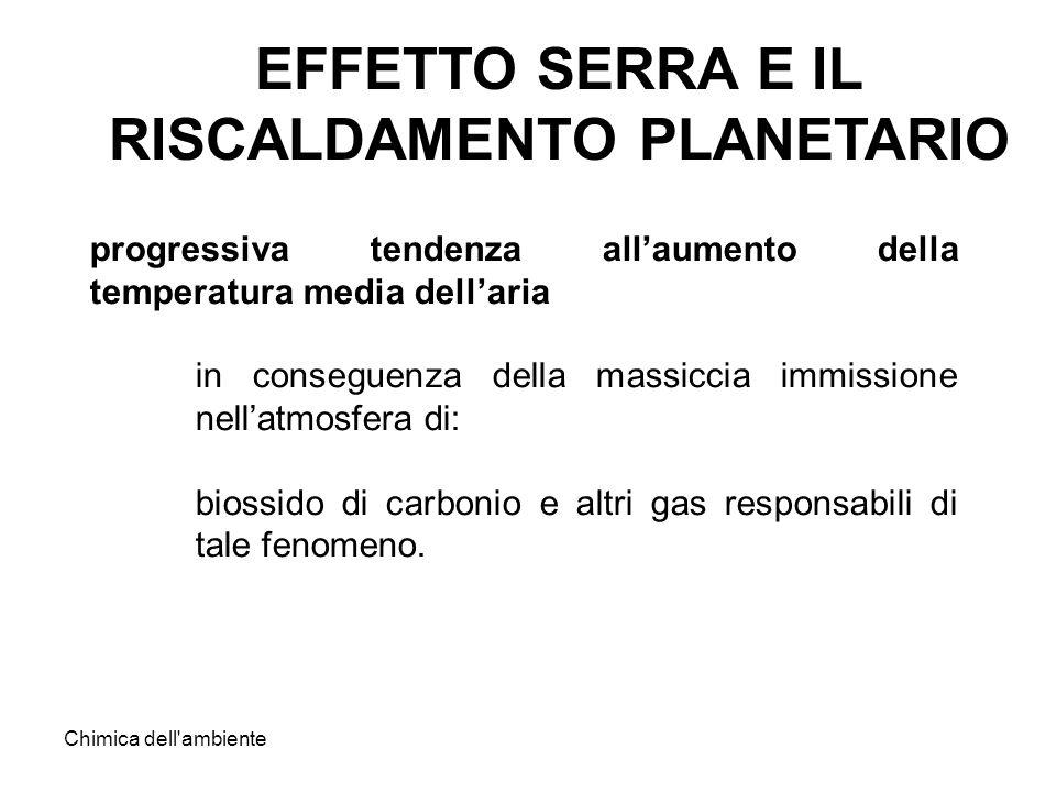 Chimica dell'ambiente EFFETTO SERRA E IL RISCALDAMENTO PLANETARIO progressiva tendenza allaumento della temperatura media dellaria in conseguenza dell