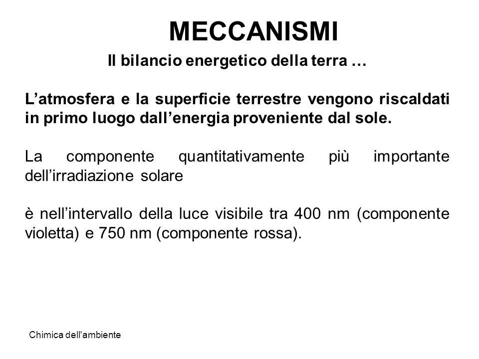 Chimica dell ambiente MECCANISMI Il bilancio energetico della terra … Latmosfera e la superficie terrestre vengono riscaldati in primo luogo dallenergia proveniente dal sole.