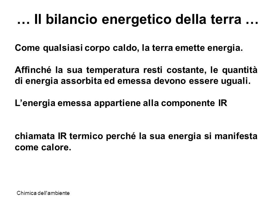Chimica dell'ambiente Come qualsiasi corpo caldo, la terra emette energia. Affinché la sua temperatura resti costante, le quantità di energia assorbit
