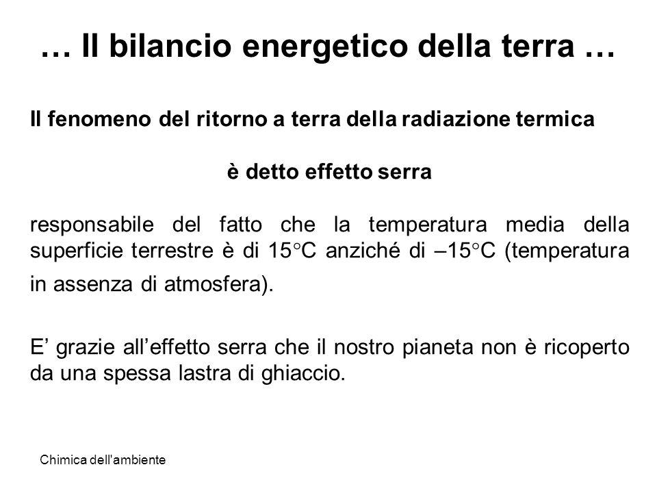 Chimica dell'ambiente Il fenomeno del ritorno a terra della radiazione termica è detto effetto serra responsabile del fatto che la temperatura media d
