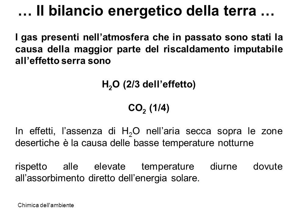Chimica dell'ambiente I gas presenti nellatmosfera che in passato sono stati la causa della maggior parte del riscaldamento imputabile alleffetto serr