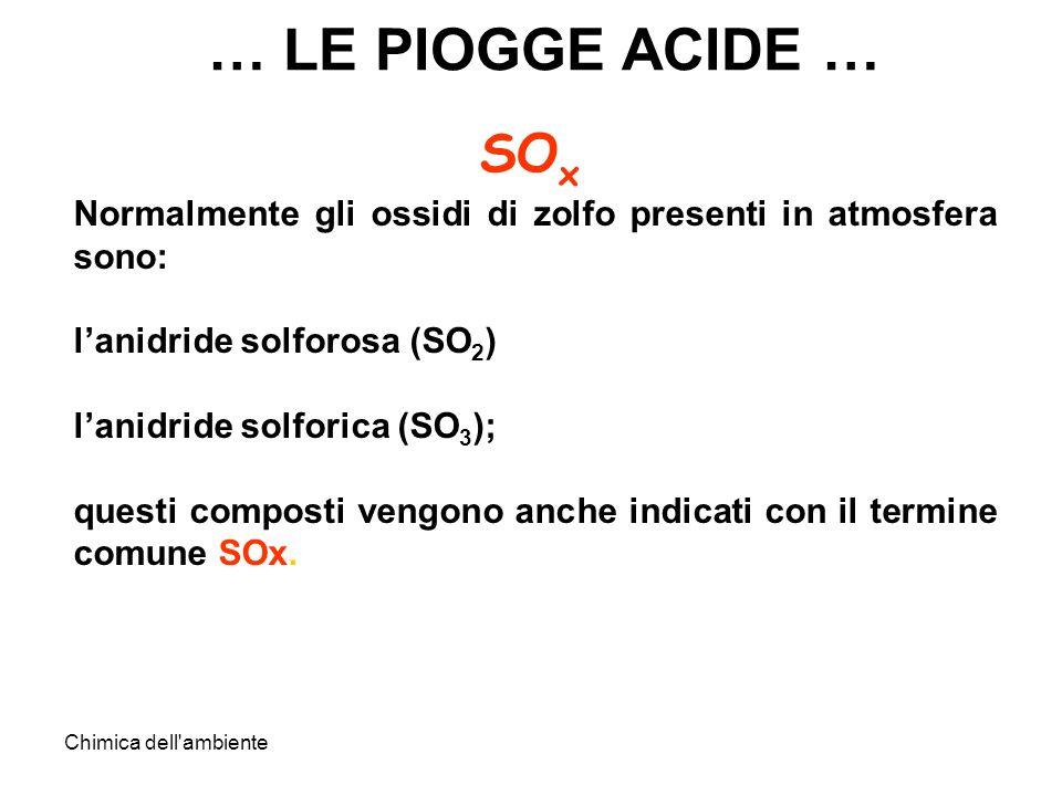 Chimica dell ambiente … LE PIOGGE ACIDE … SO x Normalmente gli ossidi di zolfo presenti in atmosfera sono: lanidride solforosa (SO 2 ) lanidride solforica (SO 3 ); questi composti vengono anche indicati con il termine comune SOx.