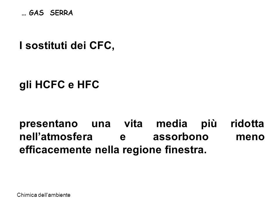 Chimica dell ambiente … GAS SERRA I sostituti dei CFC, gli HCFC e HFC presentano una vita media più ridotta nellatmosfera e assorbono meno efficacemente nella regione finestra.