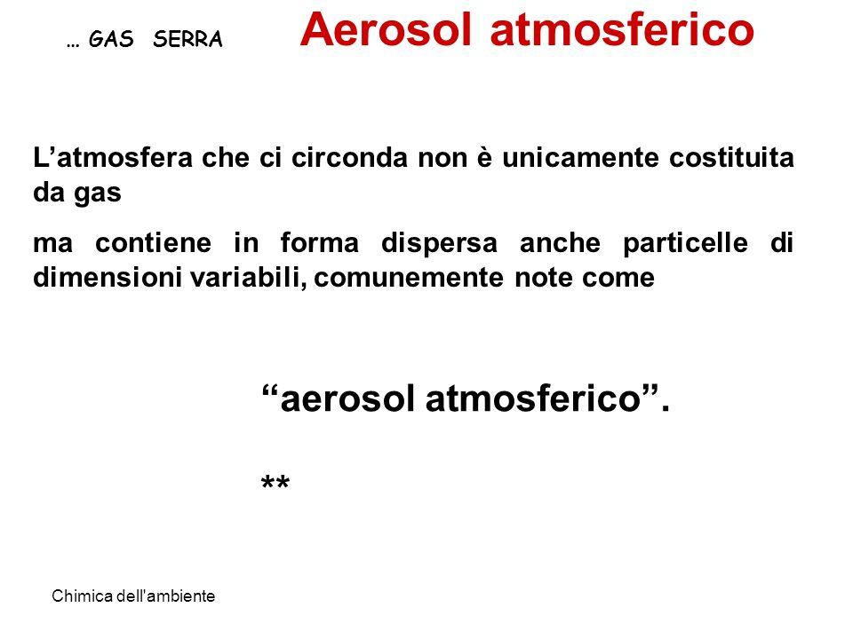 Chimica dell'ambiente … GAS SERRA Aerosol atmosferico Latmosfera che ci circonda non è unicamente costituita da gas ma contiene in forma dispersa anch