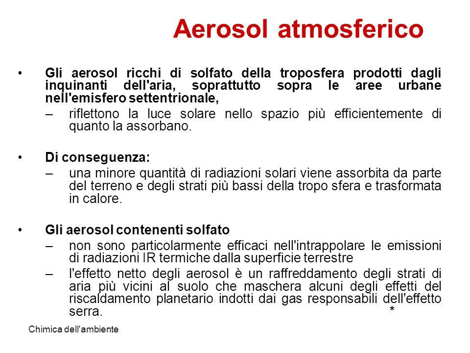 Chimica dell'ambiente Gli aerosol ricchi di solfato della troposfera prodotti dagli inquinanti dell'aria, soprattutto sopra le aree urbane nell'emisfe