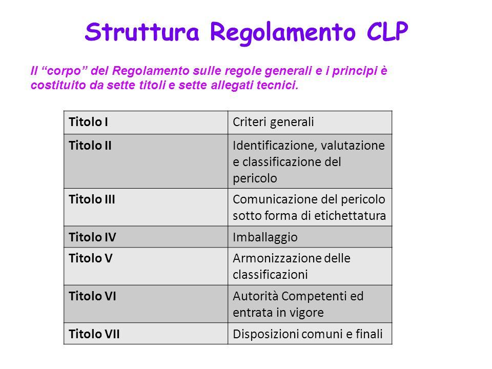 Il corpo del Regolamento sulle regole generali e i principi è costituito da sette titoli e sette allegati tecnici. Struttura Regolamento CLP Titolo IC