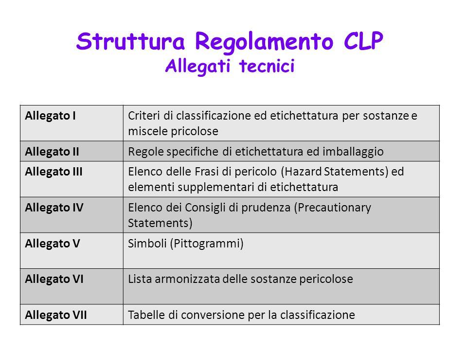 Allegato ICriteri di classificazione ed etichettatura per sostanze e miscele pricolose Allegato IIRegole specifiche di etichettatura ed imballaggio Al