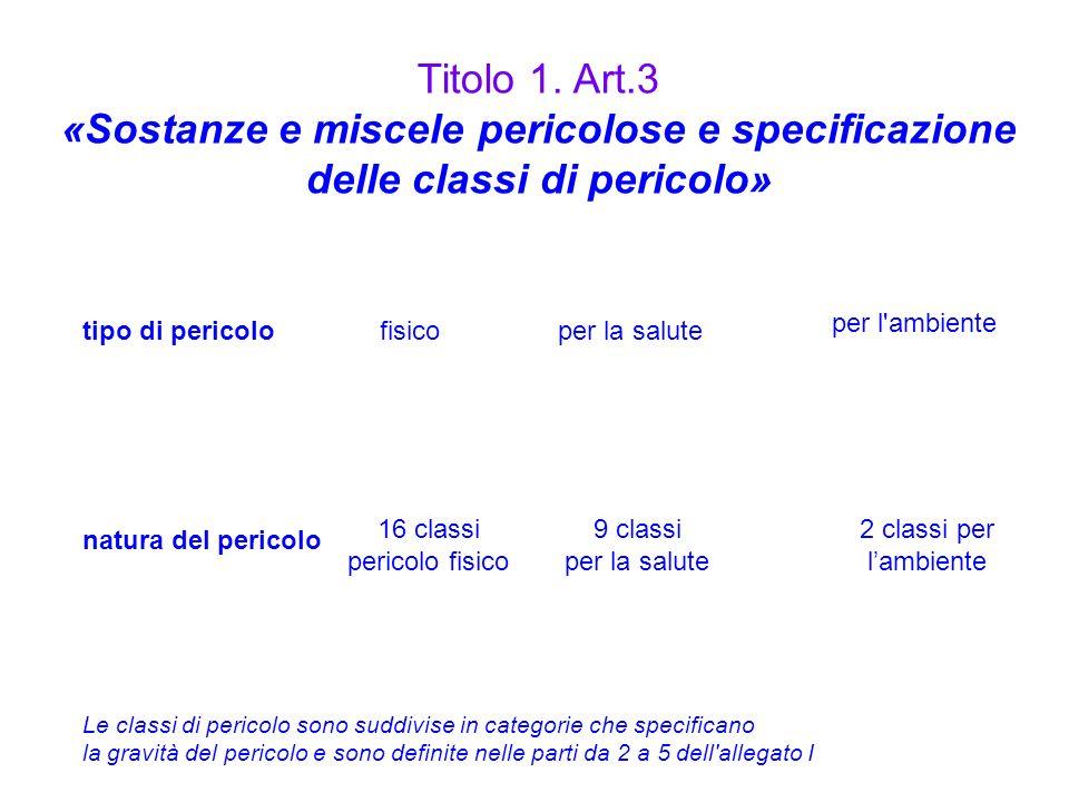 2.1 Esplosivi (Esplosivi instabili, Divisioni 1.1, 1.2, 1.3, 1.4, 1.5, e 1,6 ) 2.2 Gas infiammabili (Categorie 1 e 2) 2.3 Aerosol infiammabili (Categorie 1 e 2) 2.4 Gas comburenti (categoria1) 2.5 Gas sotto pressione (gas compressi, liquefatti, liquefatti refrigerati, disciolti) 2.6 Liquidi infiammabili (Categorie 1, 2 e 3) 2.7 Solidi infiammabili (Categorie 1 e 2) 2.8 Sostanze e miscele autoreattive (Tipo A, B, C, D, E, F, e G) (Tipi A e B) 2.9 Liquidi piroforici (Categoria 1) 2.10 Solidi piroforici (Categoria 1) 2.11 Sostanze autoriscaldanti (Categoria 1 e 2) 2.12 Sostanze che, a contatto con lacqua, emettono gas infiammabili (Categoria 1, 2 e 3) 2.13 Liquidi comburenti (Categoria 1, 2 e 3) 2.14 Solidi comburenti (Categoria 1, 2 e 3) 2.15 Perossidi organici(Tipo A, B, C, D, E, F e G) (Tipi da A a F) 2.16 Corrosivi per i metalli (Categoria 1) Classi di Pericolo di tipo fisico