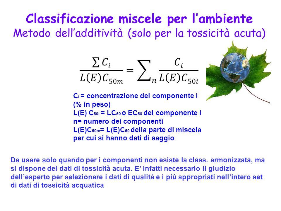Classificazione miscele per lambiente Metodo delladditività (solo per la tossicità acuta) C i = concentrazione del componente i (% in peso) L(E) C 50i