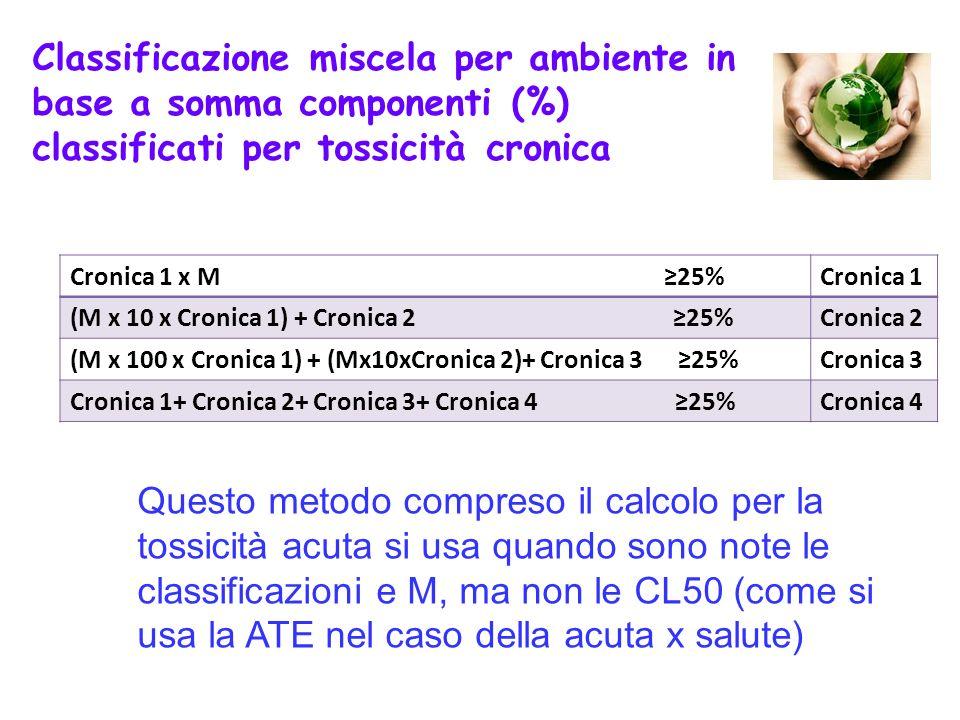 Cronica 1 x M 25%Cronica 1 (M x 10 x Cronica 1) + Cronica 2 25%Cronica 2 (M x 100 x Cronica 1) + (Mx10xCronica 2)+ Cronica 3 25%Cronica 3 Cronica 1+ C
