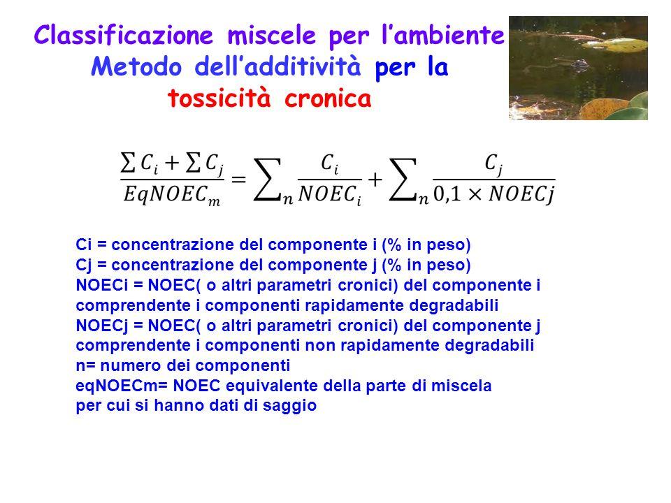 Ci = concentrazione del componente i (% in peso) Cj = concentrazione del componente j (% in peso) NOECi = NOEC( o altri parametri cronici) del compone