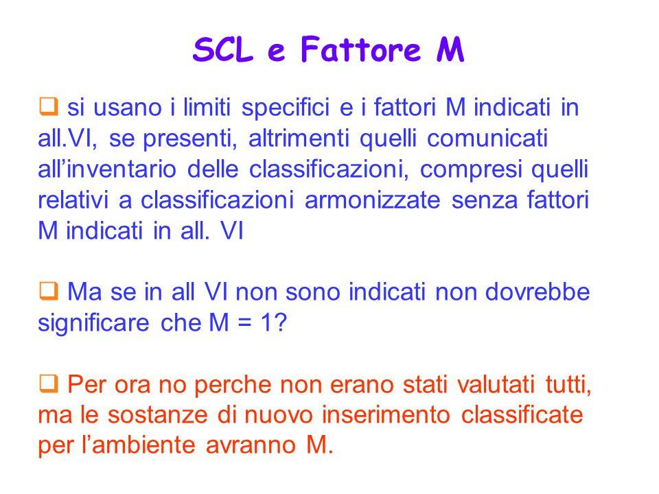 si usano i limiti specifici e i fattori M indicati in all.VI, se presenti, altrimenti quelli comunicati allinventario delle classificazioni, compresi