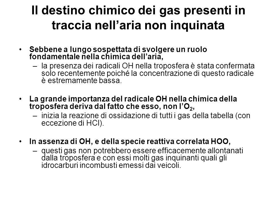 Il destino chimico dei gas presenti in traccia nellaria non inquinata Sebbene a lungo sospettata di svolgere un ruolo fondamentale nella chimica della