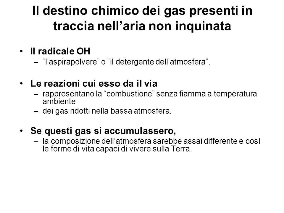 Il destino chimico dei gas presenti in traccia nellaria non inquinata Il radicale OH –laspirapolvere o il detergente dellatmosfera. Le reazioni cui es