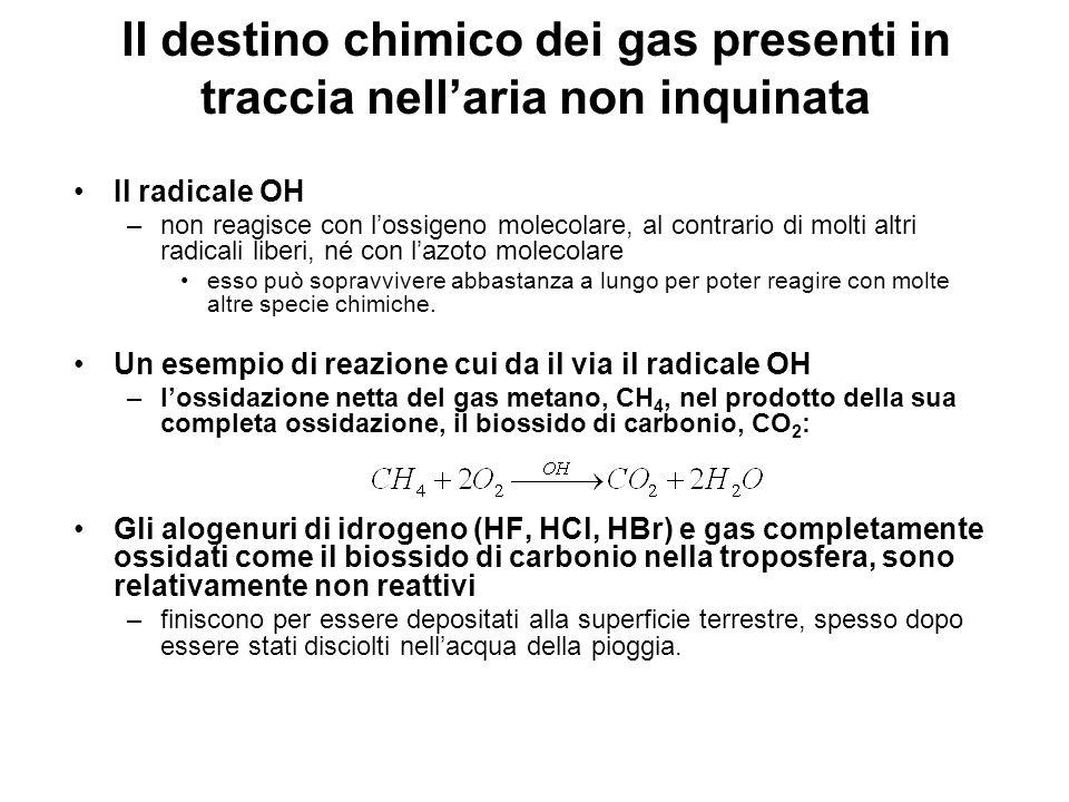 Il destino chimico dei gas presenti in traccia nellaria non inquinata Il radicale OH –non reagisce con lossigeno molecolare, al contrario di molti alt