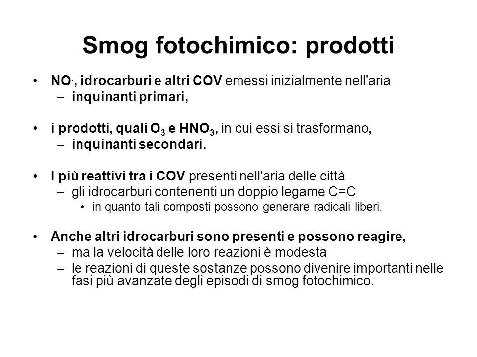 Smog fotochimico: prodotti NO., idrocarburi e altri COV emessi inizialmente nell'aria –inquinanti primari, i prodotti, quali O 3 e HNO 3, in cui essi