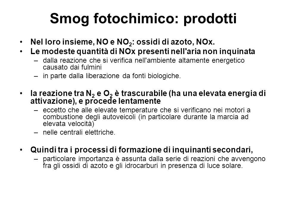 Smog fotochimico: prodotti Nel loro insieme, NO e NO 2 : ossidi di azoto, NOx. Le modeste quantità di NOx presenti nell'aria non inquinata –dalla reaz