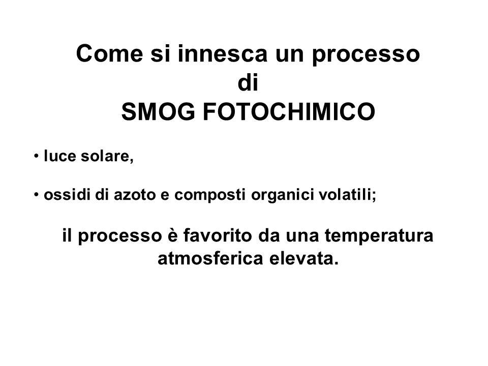 Come si innesca un processo di SMOG FOTOCHIMICO luce solare, ossidi di azoto e composti organici volatili; il processo è favorito da una temperatura a
