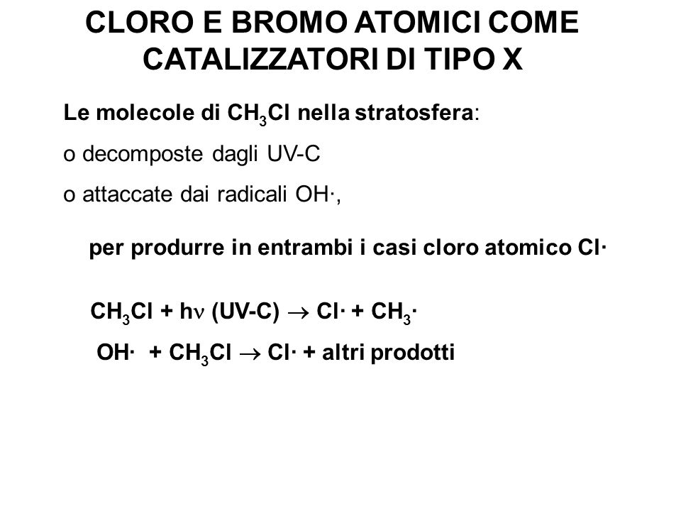 Le molecole di CH 3 Cl nella stratosfera: o decomposte dagli UV-C o attaccate dai radicali OH·, per produrre in entrambi i casi cloro atomico Cl· CH 3