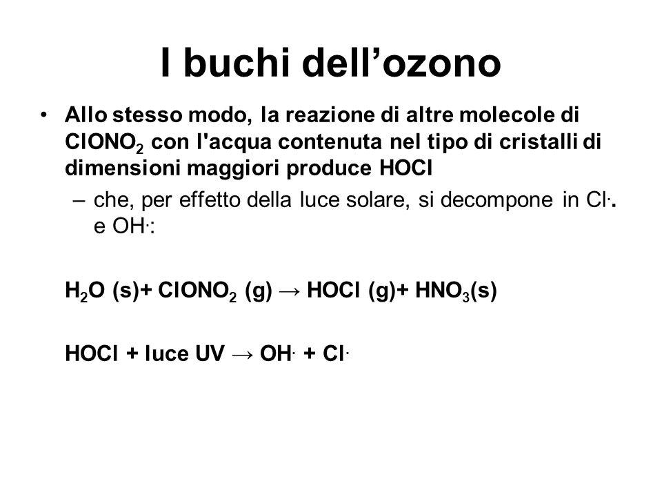 I buchi dellozono Allo stesso modo, la reazione di altre molecole di ClONO 2 con l'acqua contenuta nel tipo di cristalli di dimensioni maggiori produc