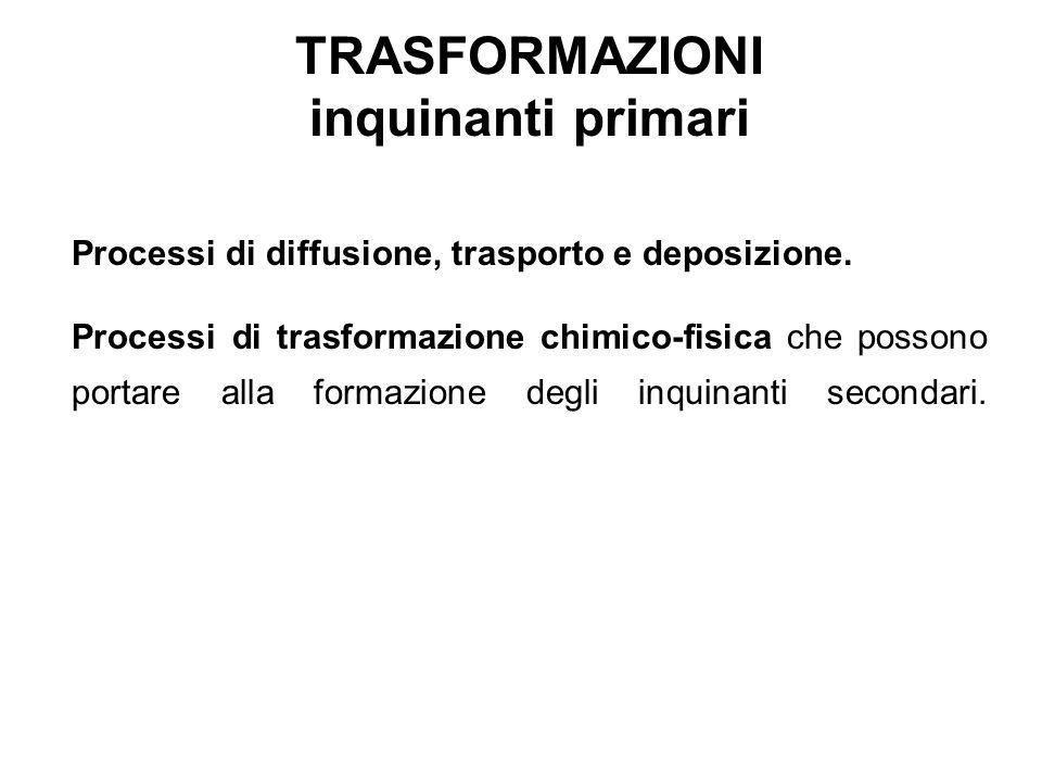 DISPERSIONE, RIMOZIONE Dispersione: da fenomeni di diffusione turbolenta di trasporto delle masse daria.