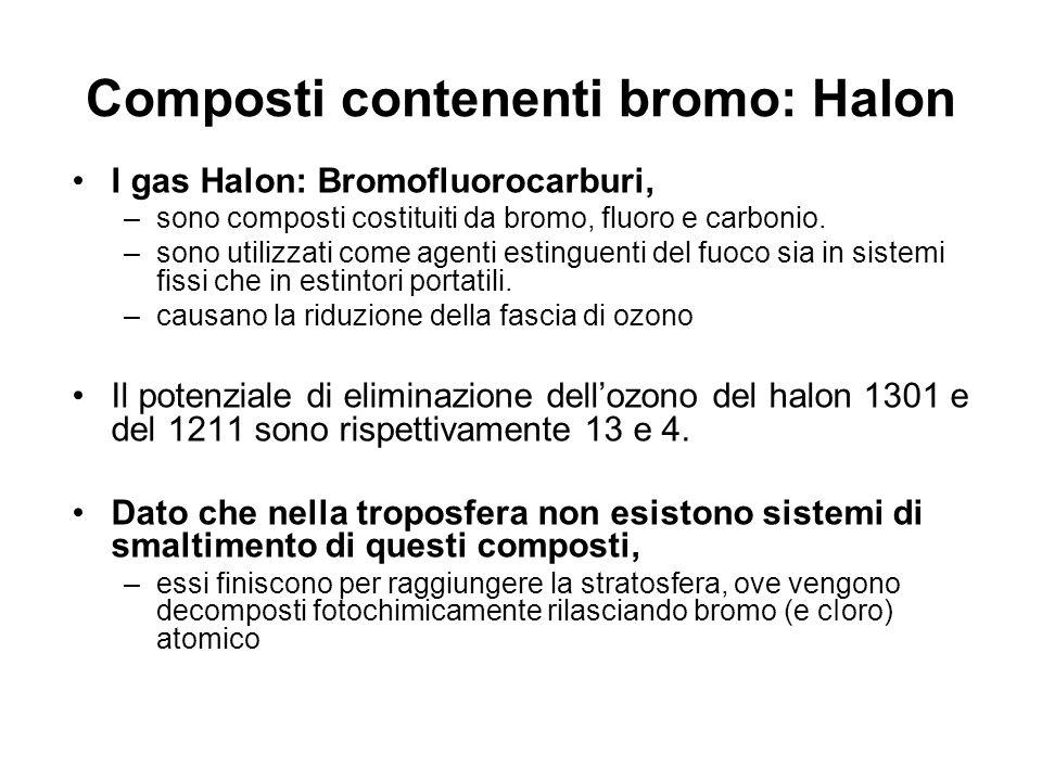 Composti contenenti bromo: Halon I gas Halon: Bromofluorocarburi, –sono composti costituiti da bromo, fluoro e carbonio. –sono utilizzati come agenti