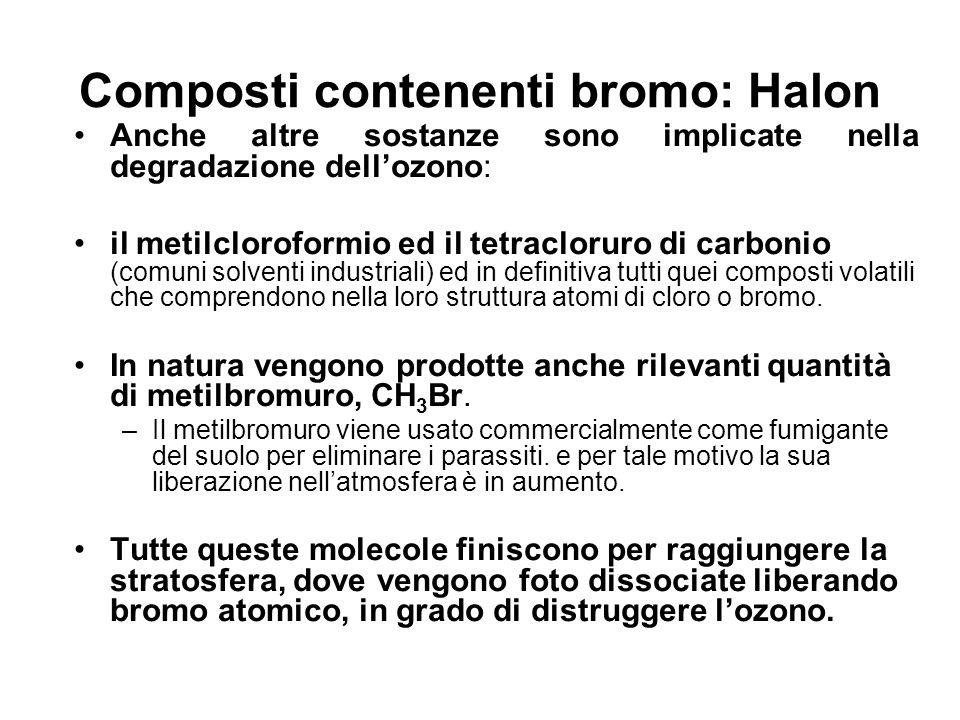 Composti contenenti bromo: Halon Anche altre sostanze sono implicate nella degradazione dellozono: il metilcloroformio ed il tetracloruro di carbonio