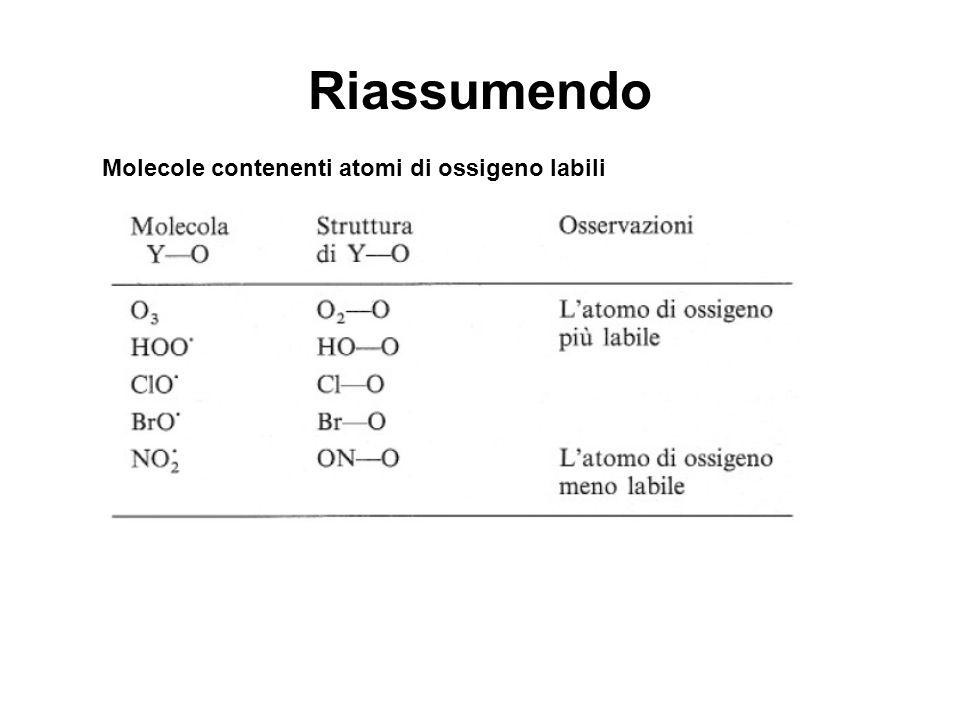 Riassumendo Molecole contenenti atomi di ossigeno labili