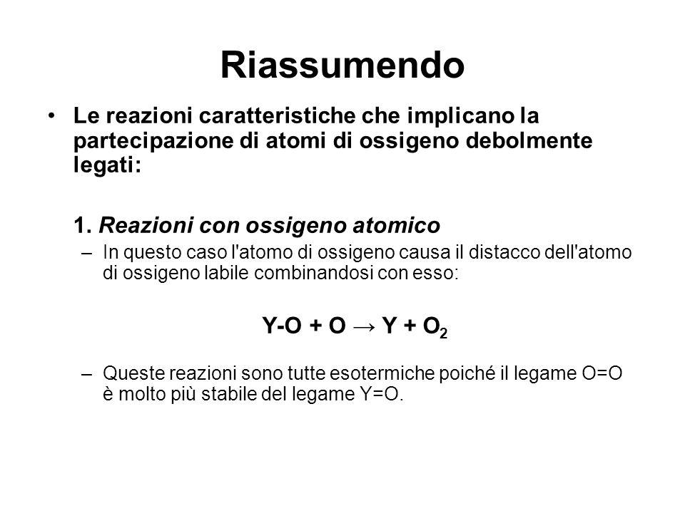 Riassumendo Le reazioni caratteristiche che implicano la partecipazione di atomi di ossigeno debolmente legati: 1. Reazioni con ossigeno atomico –In q